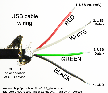 wiring a usb cable to audio cable pirate4x4 com 4x4 and off road rh pirate4x4 com wiring red and black together electrical wiring red black and white