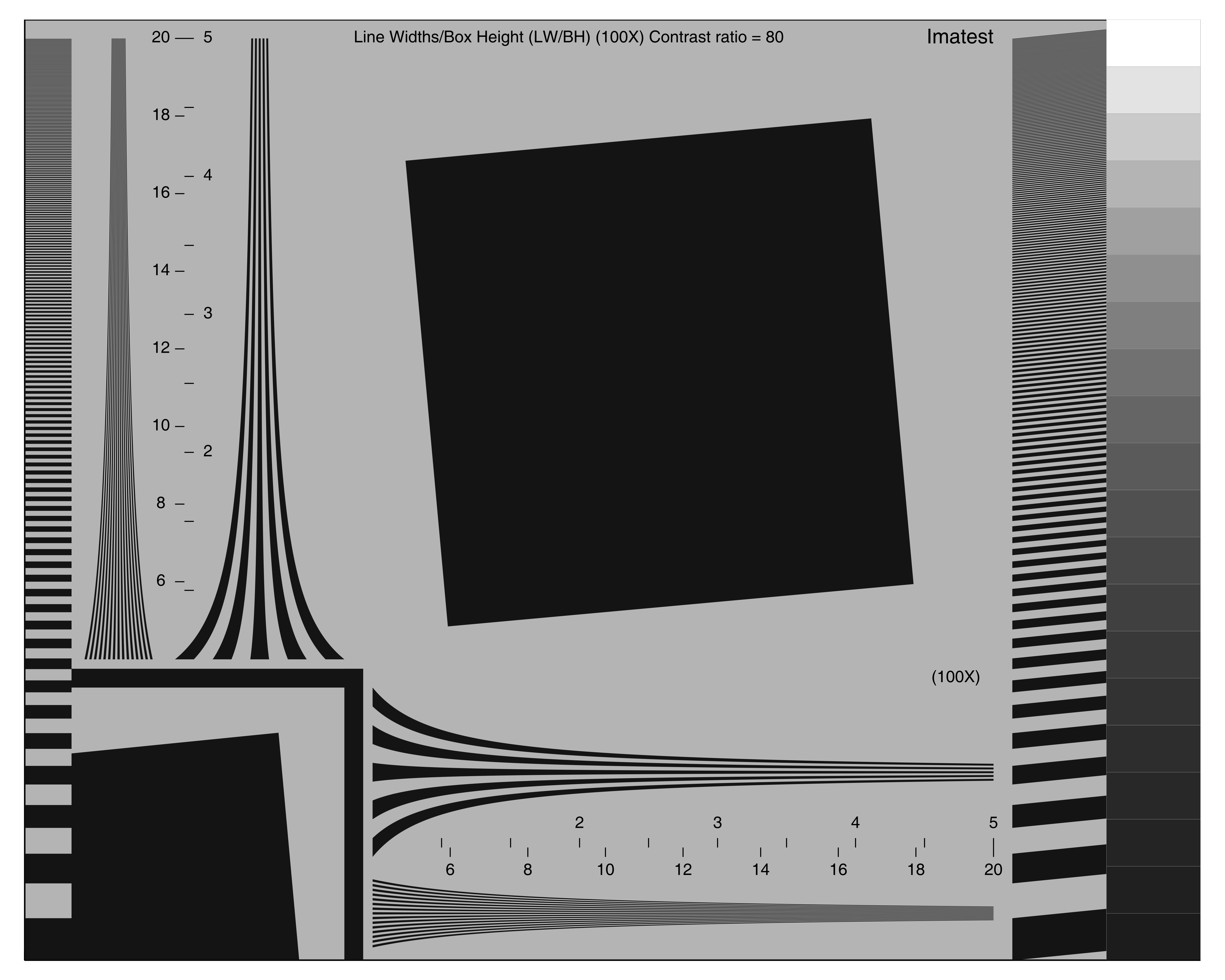 Color printing quality - High Resolution Test Patterns